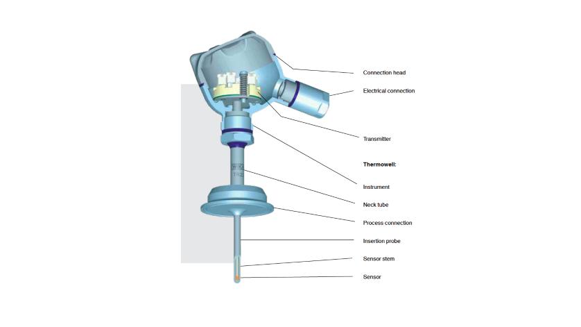 Electrical Temperature Measurement