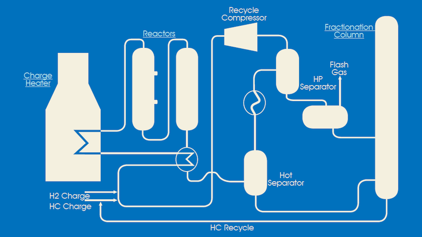 WIKA USA's Pipeline and Instrumentation Diagram