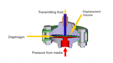 Diagram of a Diaphragm Seal