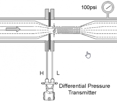 How differential pressure transmitters work