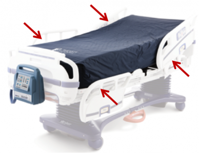 positions of load cells in a hospital bed