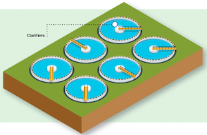 Primary treatment of wastewater treatment
