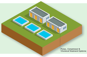 Tertiary treatment stage of wastewater treatment