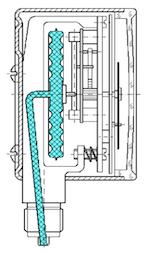 Capsule gauge